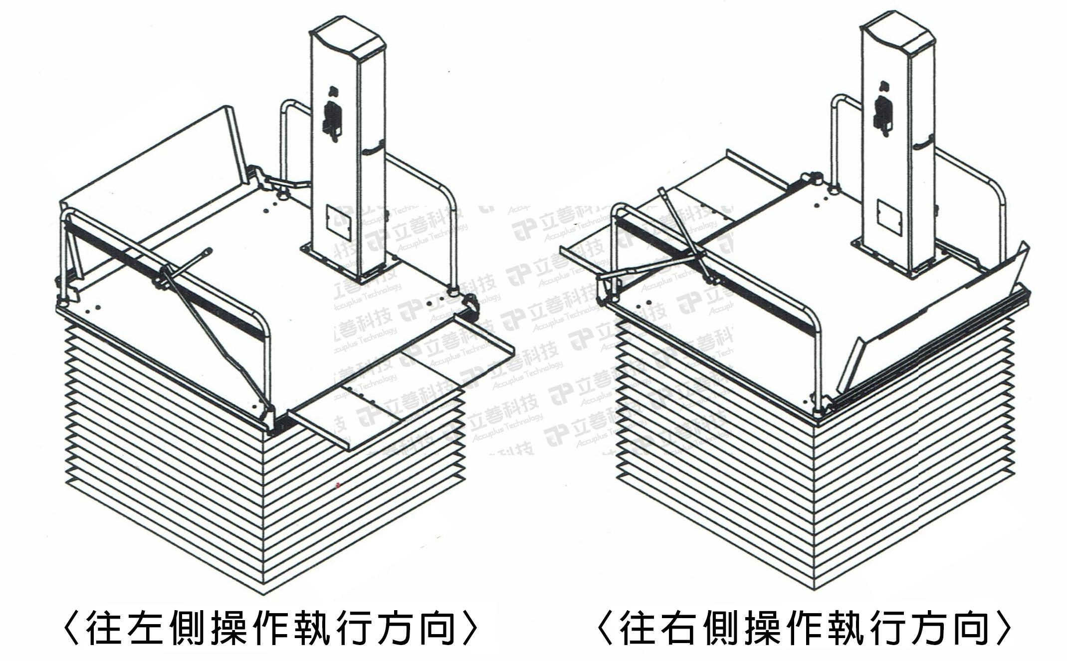 無障礙輪椅升降平台(NWL)